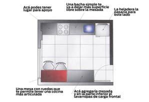 Solución 53: Mirá cómo reciclar una cocina con estilo propio