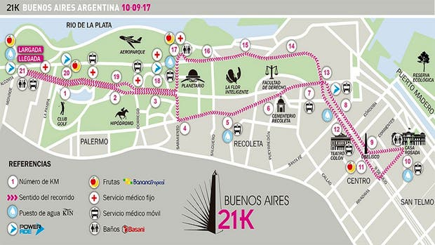 Se corre la media maratón de Buenos Aires y hay calles cortadas al tránsito