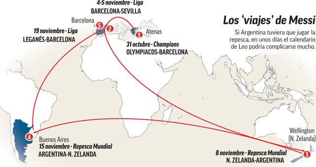 Los viajes de Messi ante un eventual repechaje