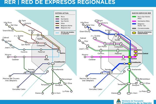 Así quedarían conectadas las distintas líneas de trenes