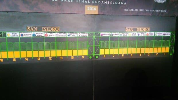 Las gateras del Pellegrini, simulada con imanes con los nombres de los protagonistas