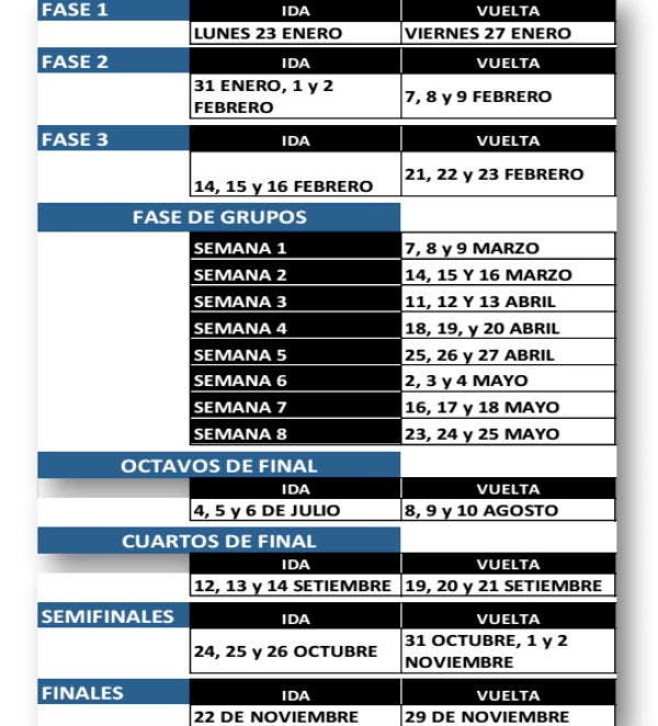 El calendario oficial de cada etapa