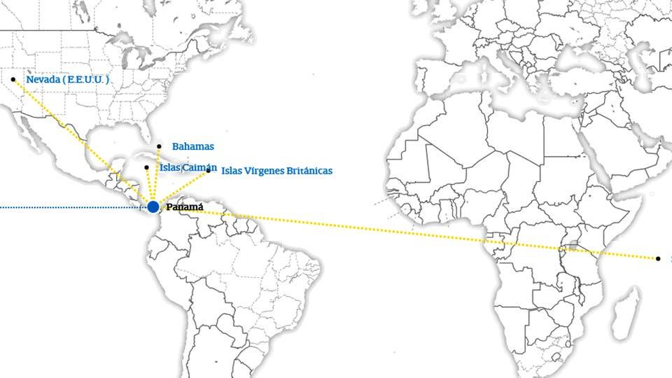 Panama papers: así funcionan las sociedades offshore