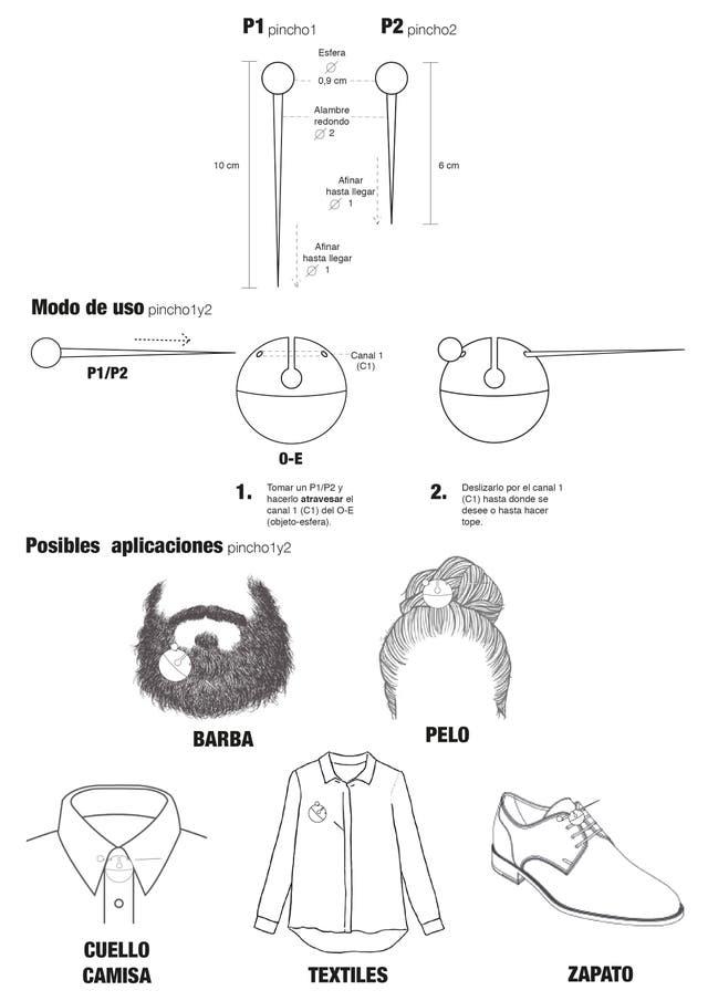 Cómo usar PoliPéras