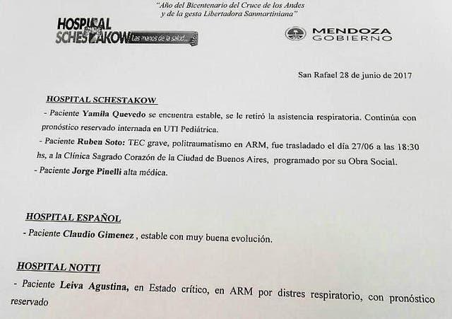 Partes médicos, tras el accidente en Mendoza