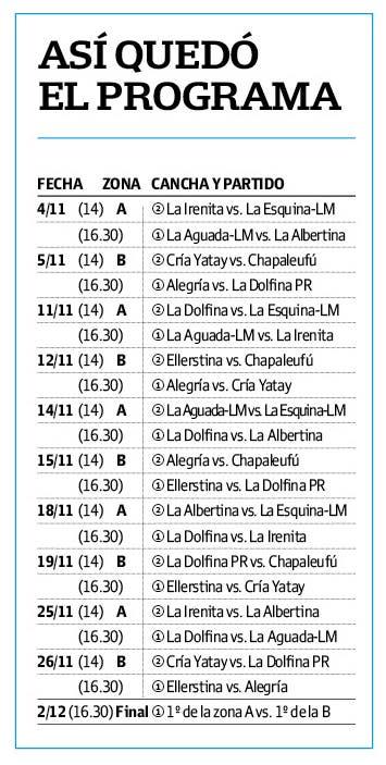 El fixture del Abierto de Palermo