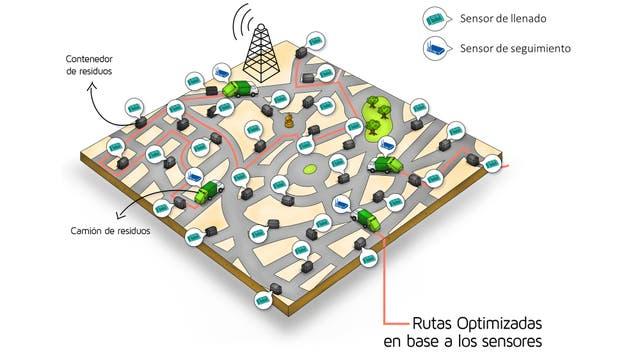 El sistema de QuadMinds para la optimización de rutas de recolección de residuos