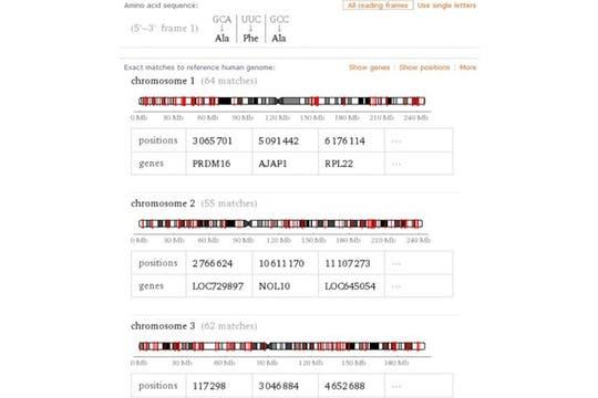 Secuencia de bases genéticas al azar. Foto: lanacion.com