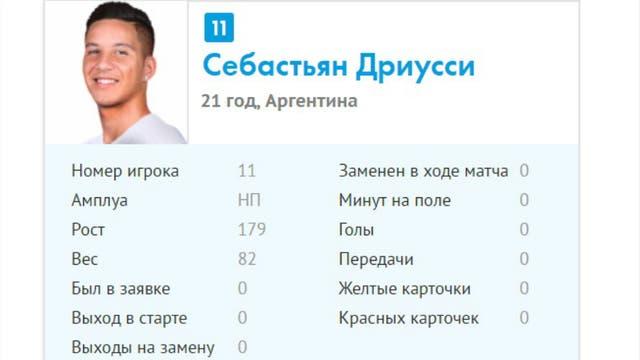 La ficha de Driussi en el sitio web de San Petersburgo