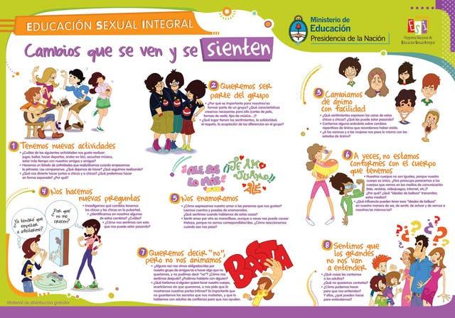 Uno de los materiales que elaboró el Programa Nacional de Educación Sexual Integral