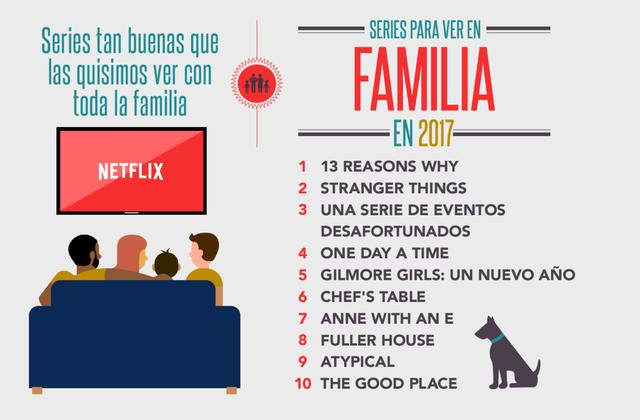 Estos fueron los títulos que en 2017 se disfrutaron en familia