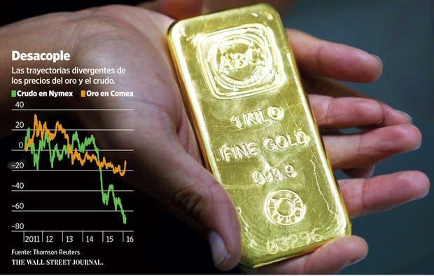 La cotización del oro, que en diciembre llegó a su menor nivel en seis años, ha repuntado 12% en 2016.