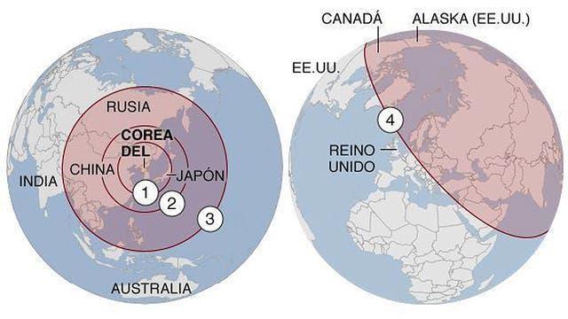 El alcance de los misiles norcoreanos