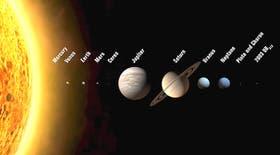 La ilustración de la International Astronomical Union muestra como podría ser el nuevo aspecto del sistema solar
