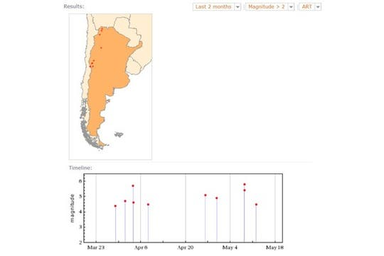 Epicentros de terremotos en la Argentina (más de 2 grados, últimos dos meses). Foto: lanacion.com