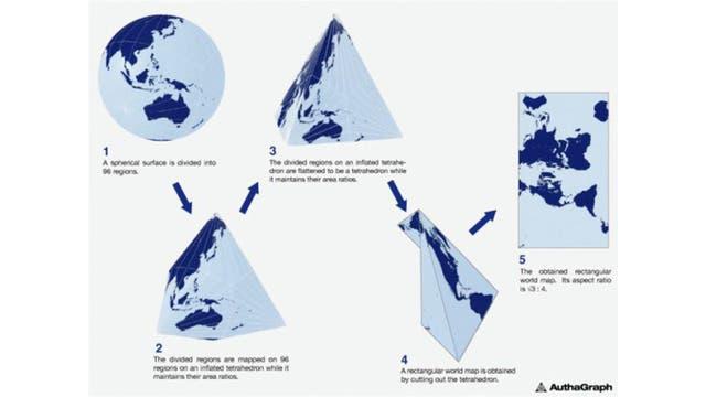 El mapa fue creado con técnicas de origami. Narukawa dividió el globo esférico en 96 triángulos, que luego fueron transferidos a tetraedros.