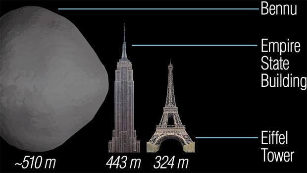 El tamaño de Bennu