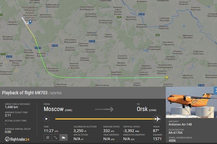La ruta del avión