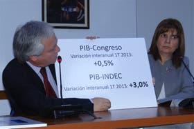 Pinedo y Bullrich, ayer, durante la presentación del índice
