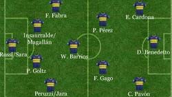 Así reemplazará Boca a Centurión: la formación que prepara Barros Schelotto para la próxima temporada
