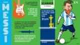 "El ""Scanner"" del 10: Lionel Messi"