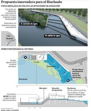 Ya no hay mas buques hundidos en el Riachuelo - Página 2 Limpieza-del-riachuelo-1804363w300
