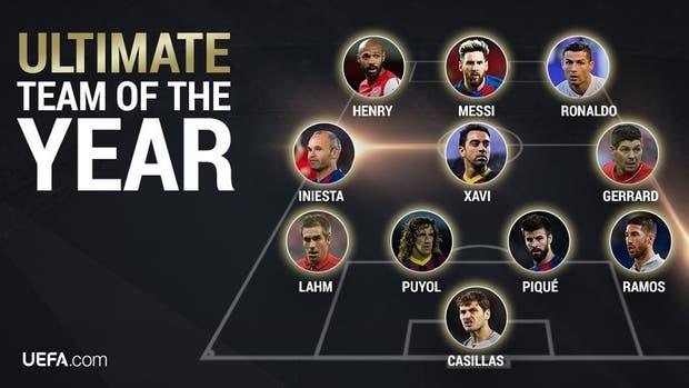UEFA anunció el mejor once en lo que va de siglo