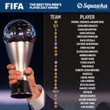 Fotos de Premios FIFA The Best