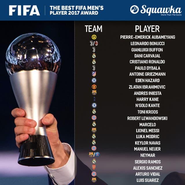 Los 24 nominados