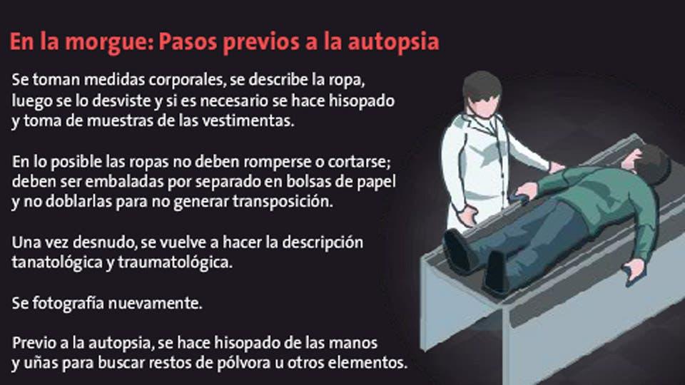 Así son los pasos de una autopsia.