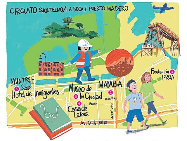Circuito Palermo / Recoleta