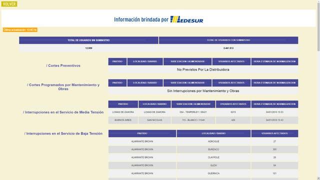 El ENRE muestra los datos de cortes oficiales reportados por Edenor y Edesur