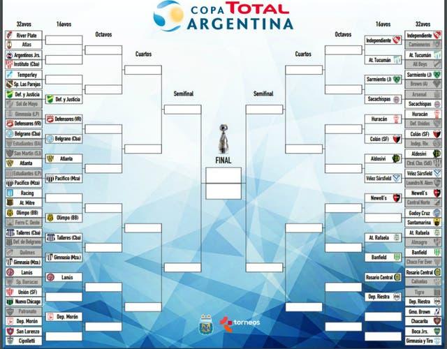 El cuadro final de la Copa Argentina
