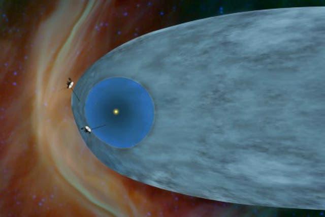 Gráfico que muestra a las naves Voyager 1 y 2, junto a las partículas que emite el Sol