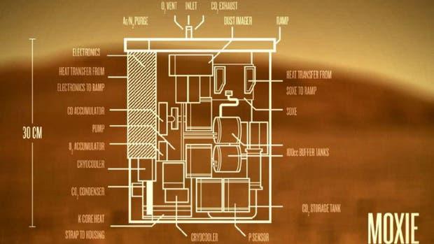 Un diagrama del dispositivo Moxie (Mars Oxigen In situ Experiment)