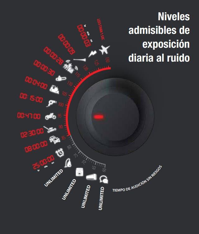 Día Internacional de la Concientización sobre el Ruido