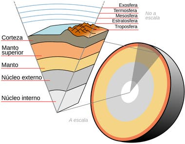 El interior de la corteza terrestre
