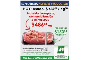 El gráfico muestra los componentes del precio final al consumidor de un kilo de asado