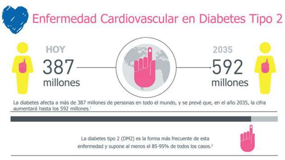 diabetes tipo 2 recetas nuevas noticias