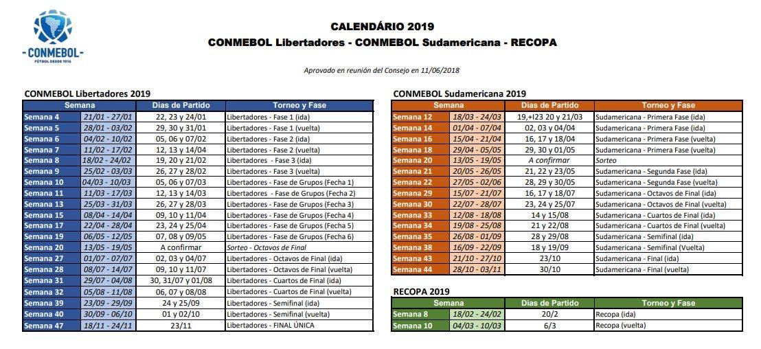 Calendario Eliminatorias Sudamericanas 2020.La Conmebol Anuncio Los Calendarios De La Copa Libertadores