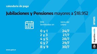 Calendario de pago de la jubilaciones y pensiones mayores a $18.952 de julio