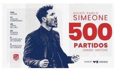 La radiografía de Diego Simeone al frente del Atlético de Madrid.