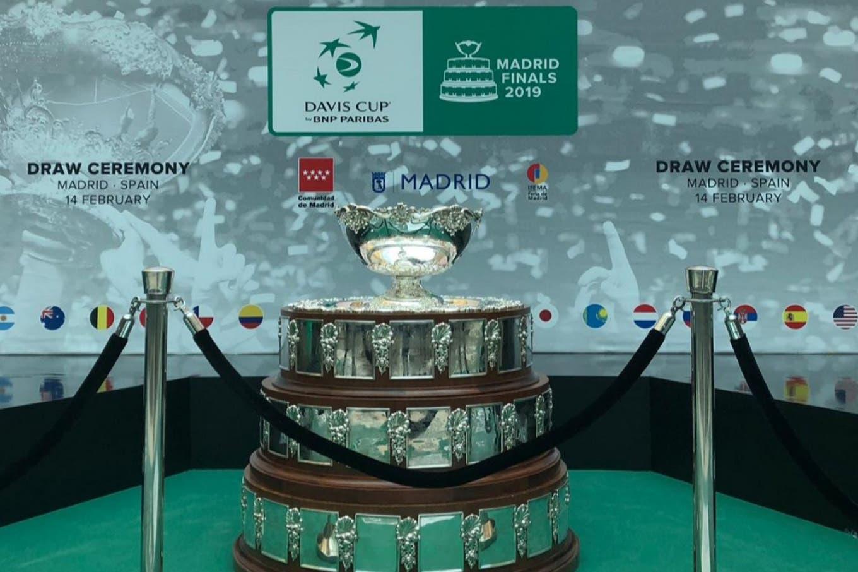 Copa Davis: los días de los partidos de Argentina en la etapa de grupos