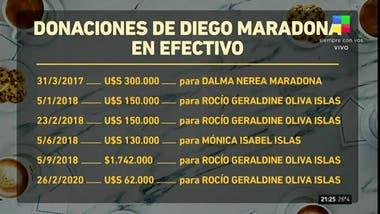 Las cifras millonarias que donó Diego Armando Maradona en vida