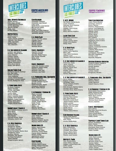 Las listas de buena fe de los clubes participantes