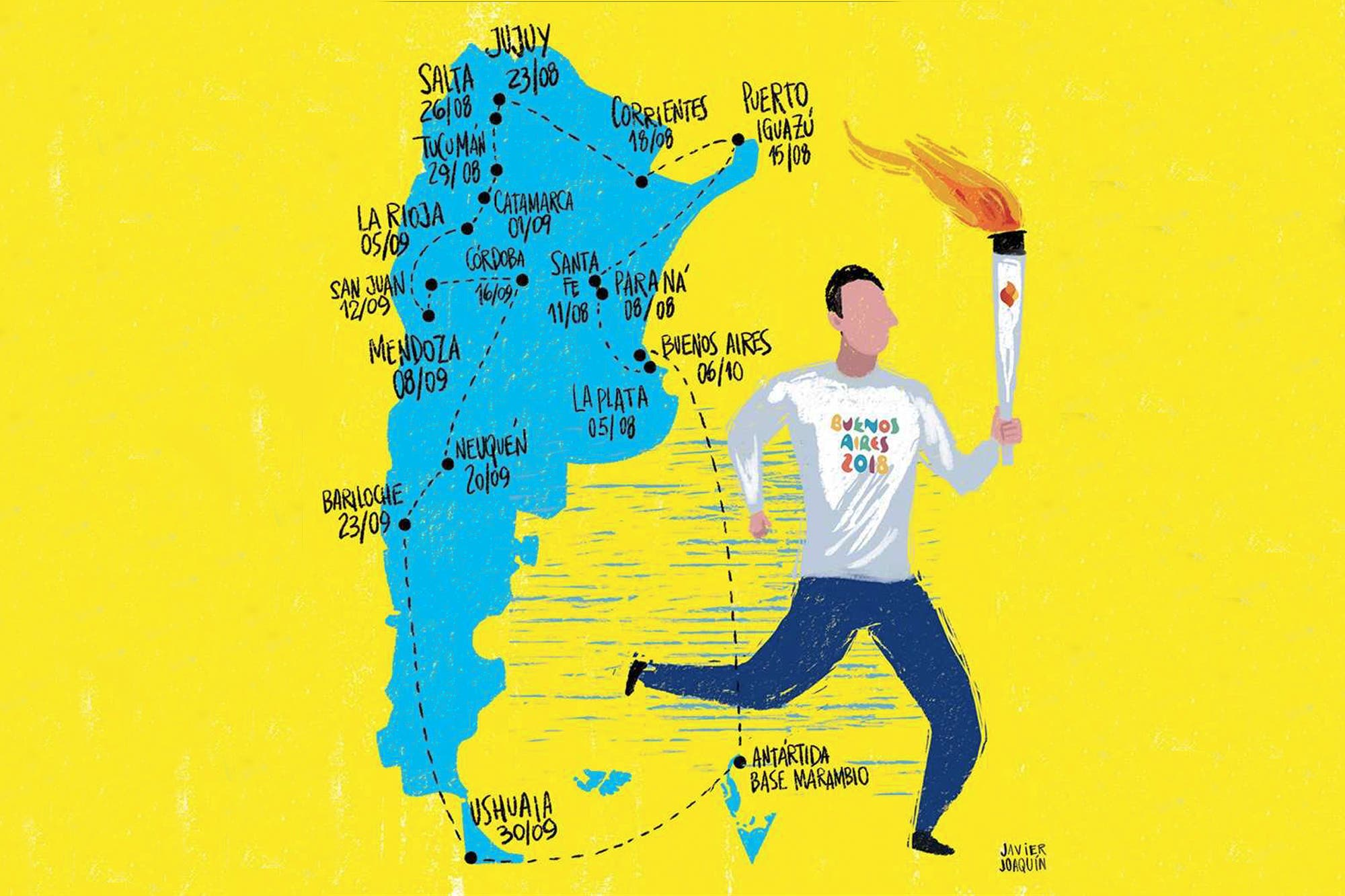 El Recorrido De La Llama Olimpica De Buenos Aires 2018 Incluira El