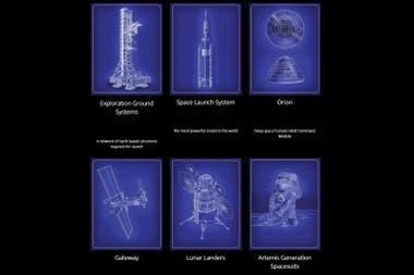 Los elementos del proyecto Artemisa de la NASA