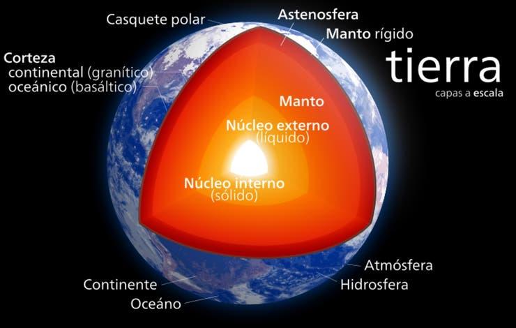 Científicos hallan enormes estructuras no identificadas cerca del centro de la Tierra 7