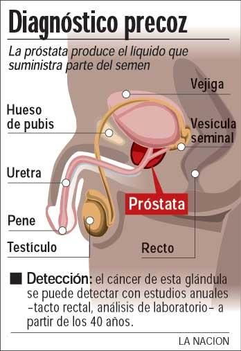 como quitar el cáncer de prostata