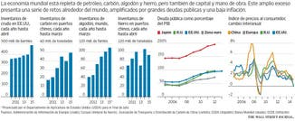El exceso de commodities, mano de obra y capital complica a la economía global